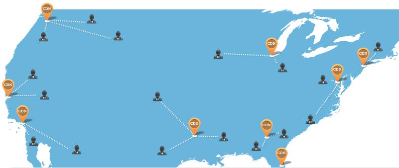 ارائه محتوا به کمک شبکه توزیع CDN
